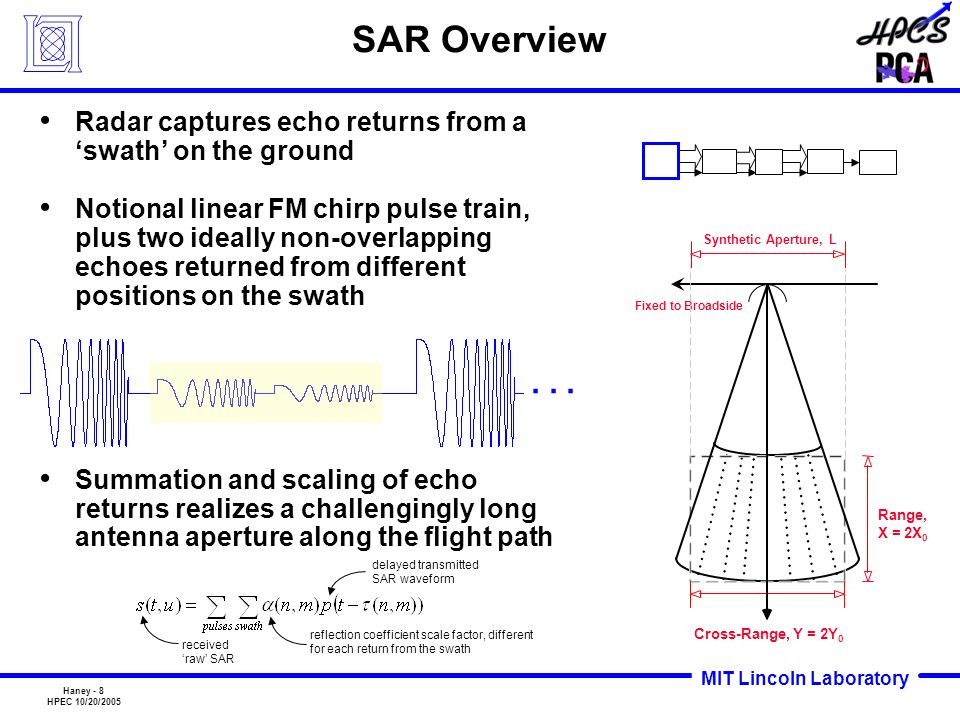 SAR Overview Radar captures echo returns from a 'swath' on the ground.