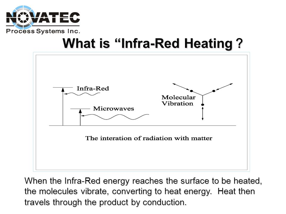 What is Infra-Red Heating?