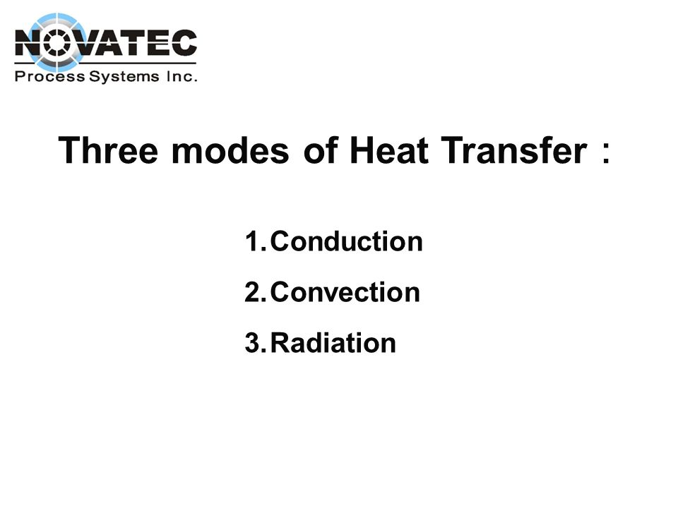 Three modes of Heat Transfer: