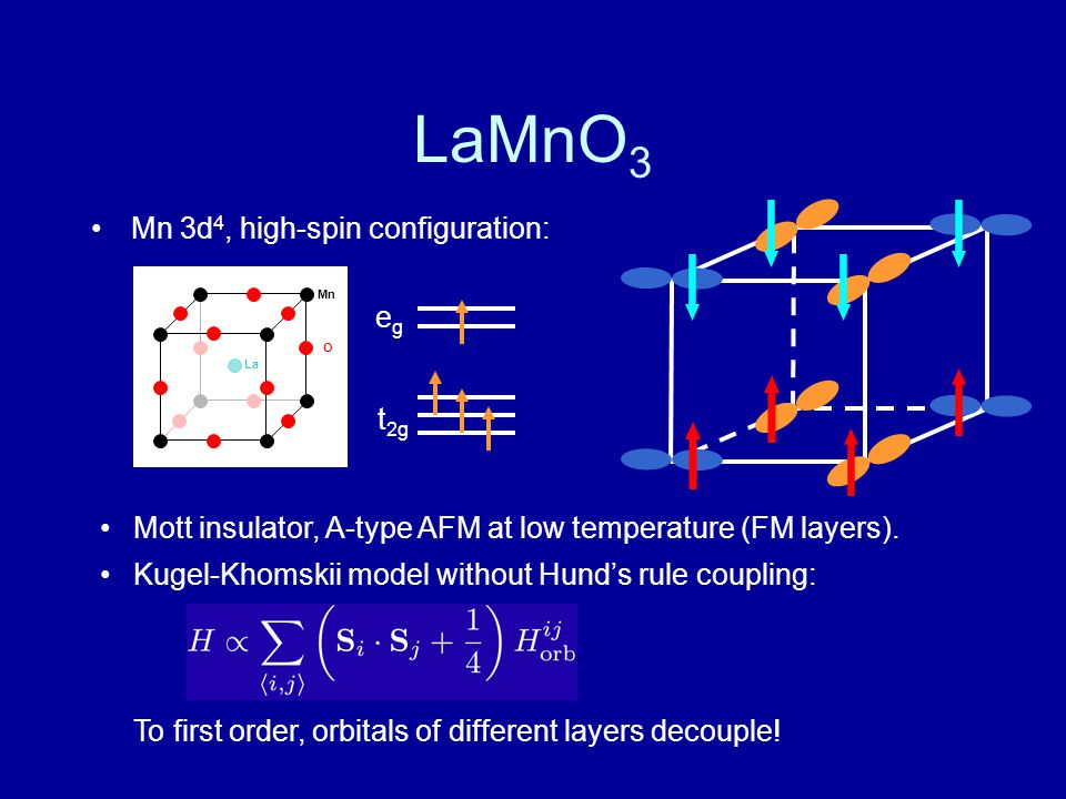 LaMnO3 Mn 3d4, high-spin configuration: eg t2g