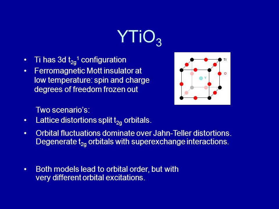 YTiO3 Ti has 3d t2g1 configuration
