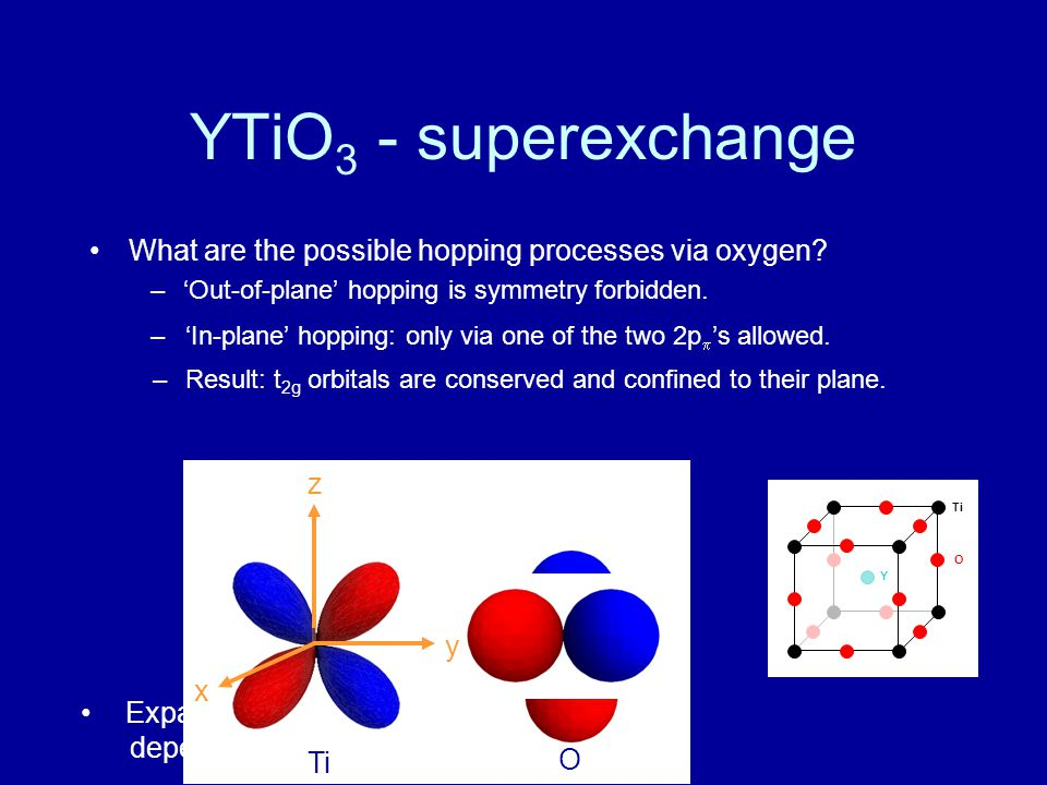 YTiO3 - superexchange What are the possible hopping processes via oxygen 'Out-of-plane' hopping is symmetry forbidden.