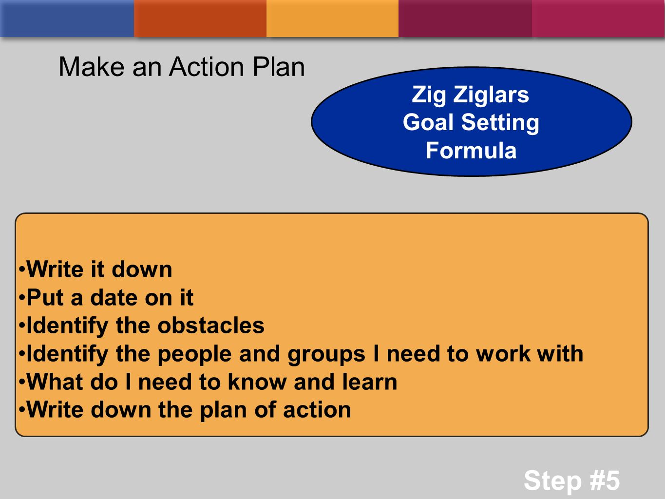 Make an Action Plan Step #5 Zig Ziglars Goal Setting Formula