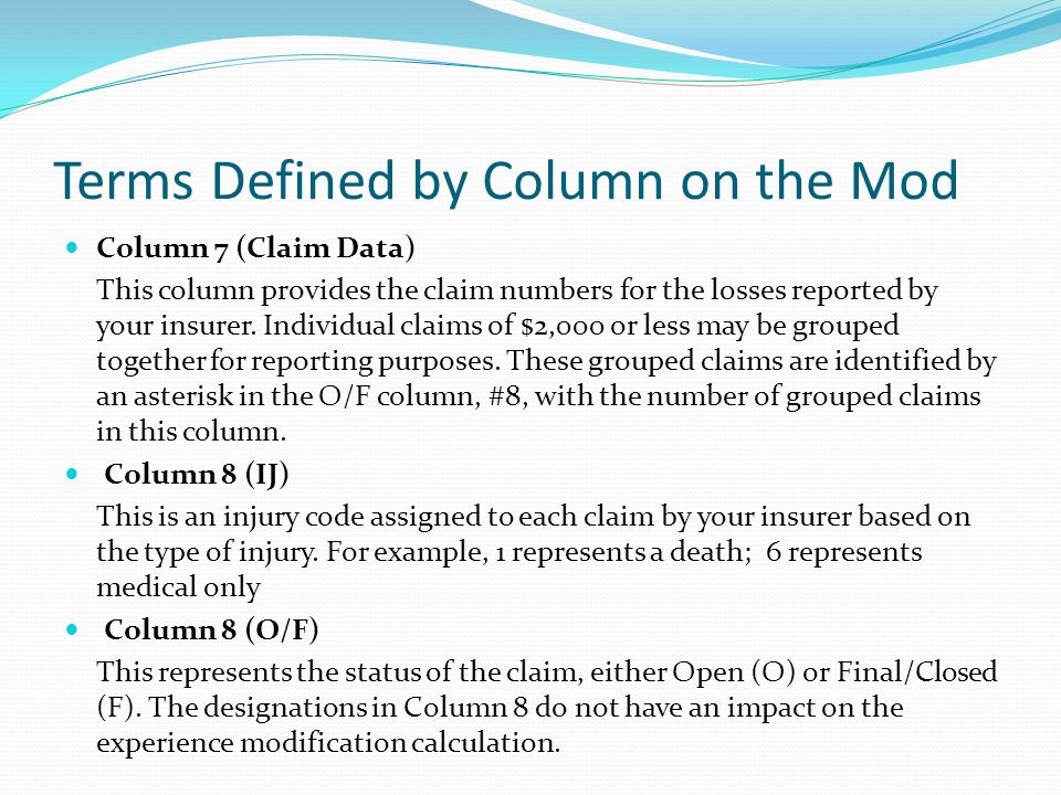 Terms Defined by Column on the Mod