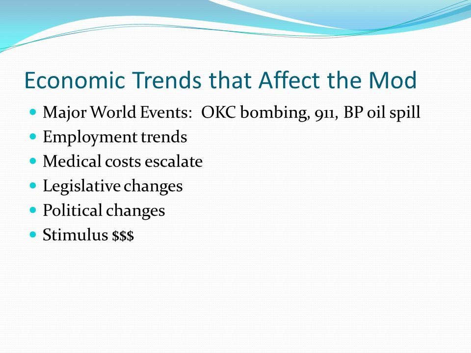 Economic Trends that Affect the Mod