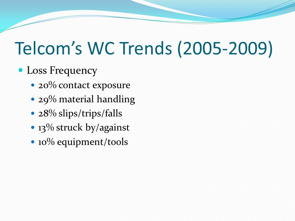 Telcom's WC Trends (2005-2009) Loss Frequency 20% contact exposure