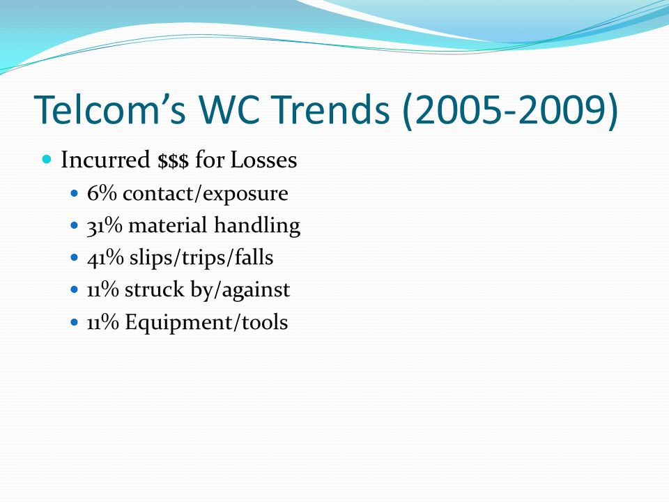 Telcom's WC Trends (2005-2009) Incurred $$$ for Losses
