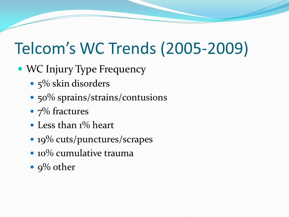 Telcom's WC Trends (2005-2009) WC Injury Type Frequency