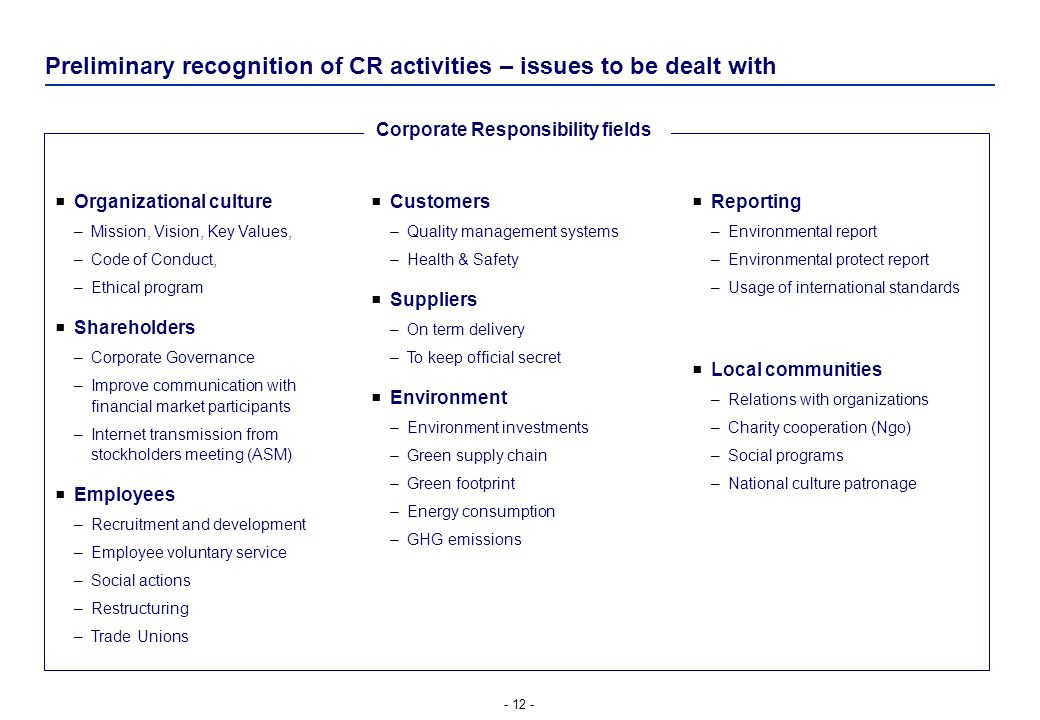 Preliminary recognition of CR activities – issues to be dealt with