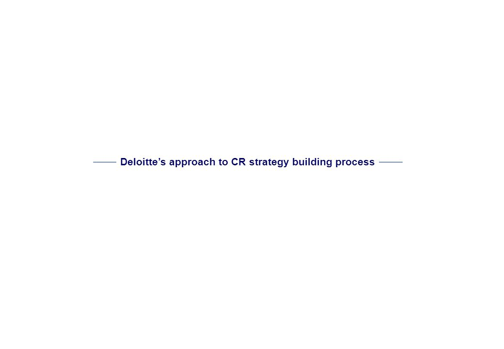 Deloitte's approach to CR strategy building process