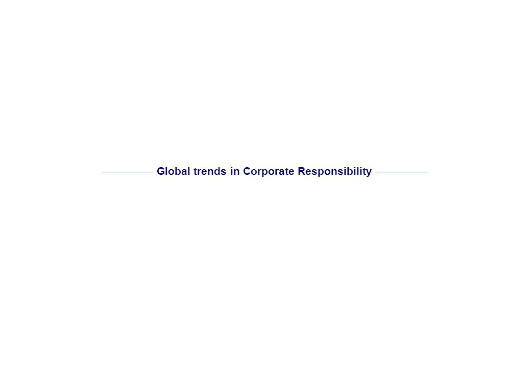 Global trends in Corporate Responsibility