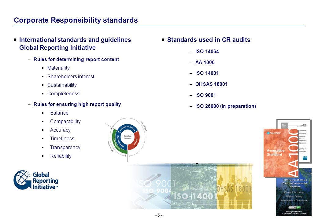 Corporate Responsibility standards