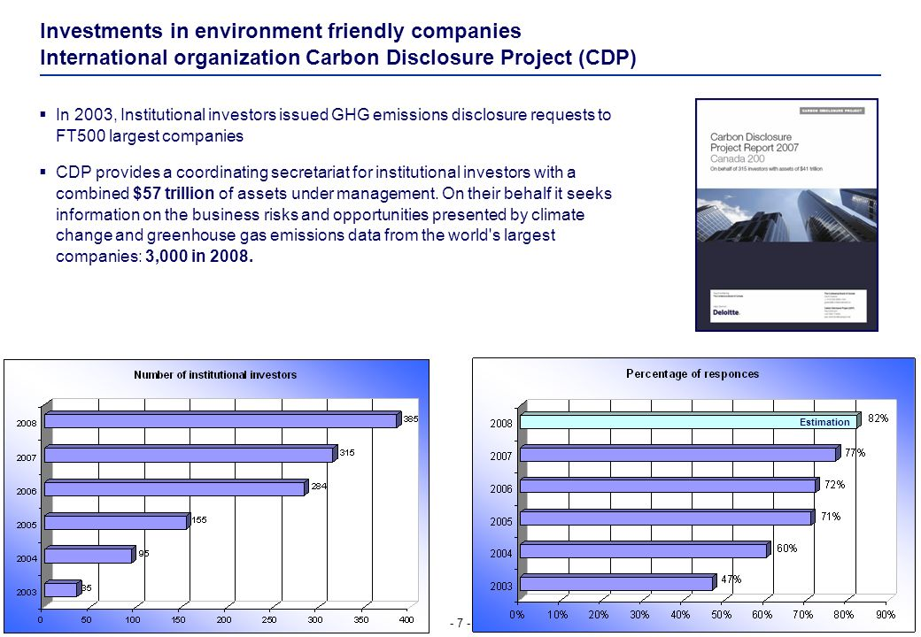 Investments in environment friendly companies International organization Carbon Disclosure Project (CDP)