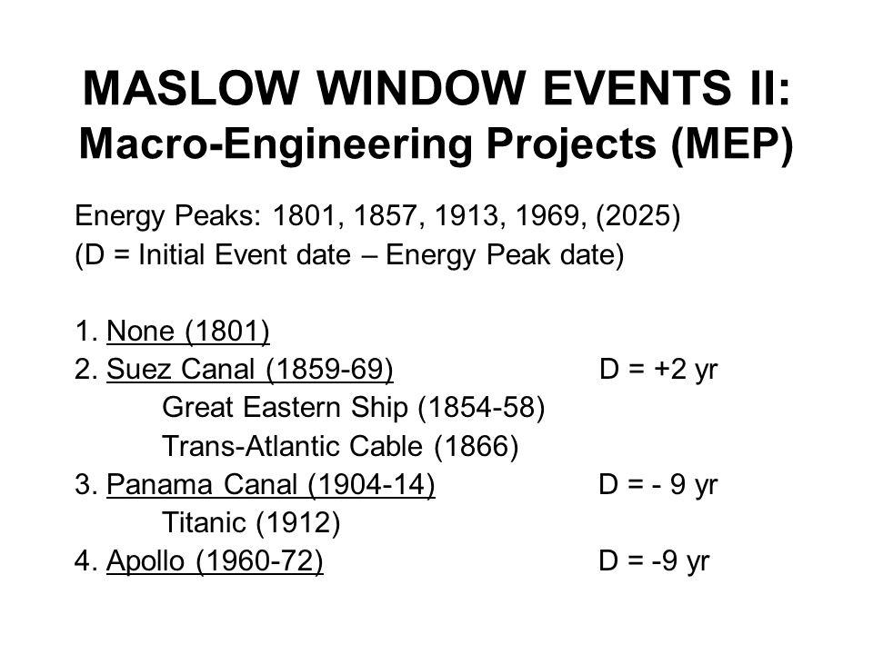 MASLOW WINDOW EVENTS II: Macro-Engineering Projects (MEP)