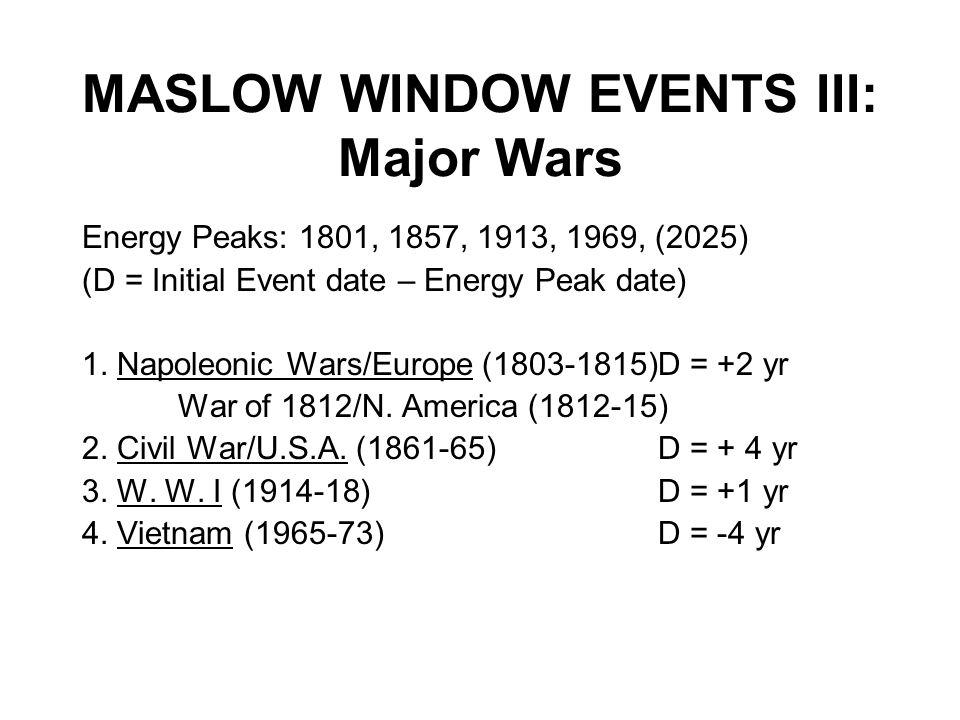 MASLOW WINDOW EVENTS III: Major Wars