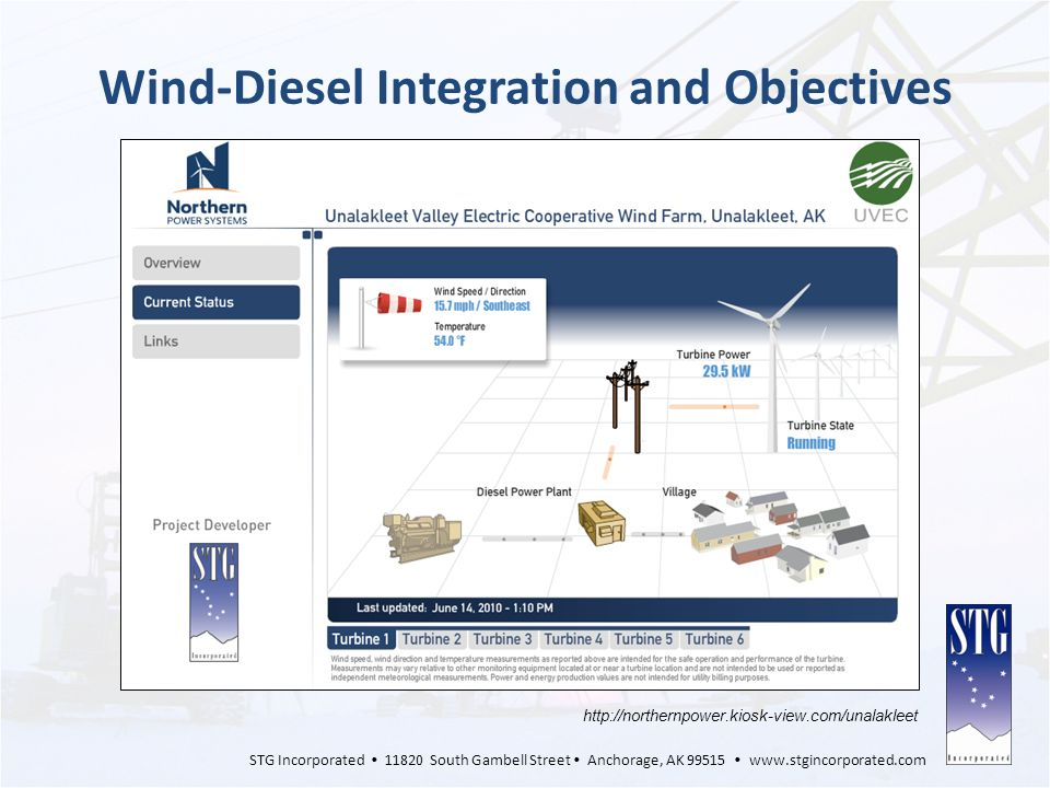 Wind-Diesel Integration and Objectives