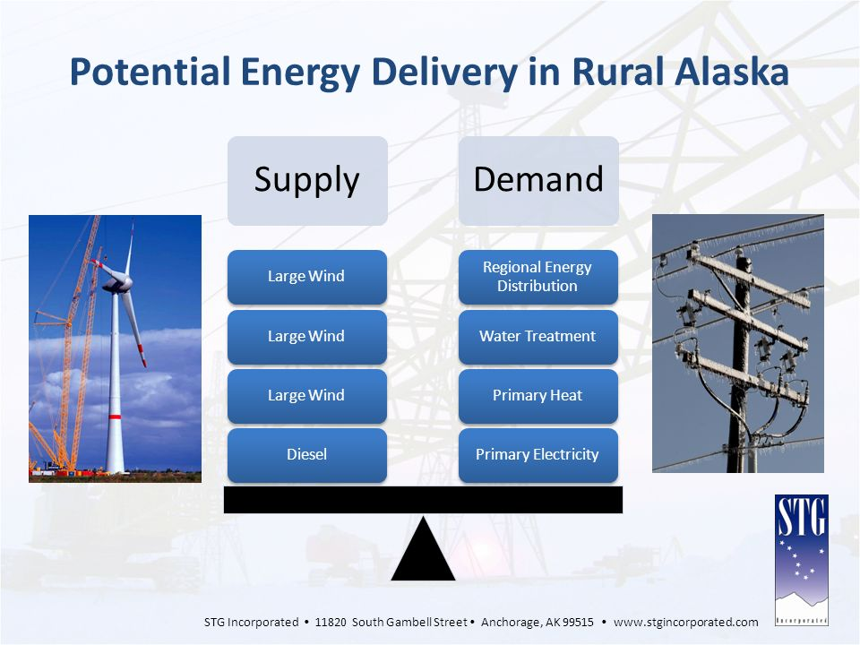 Potential Energy Delivery in Rural Alaska