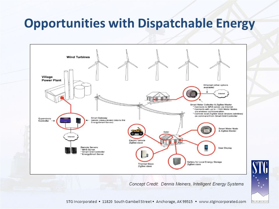 Opportunities with Dispatchable Energy