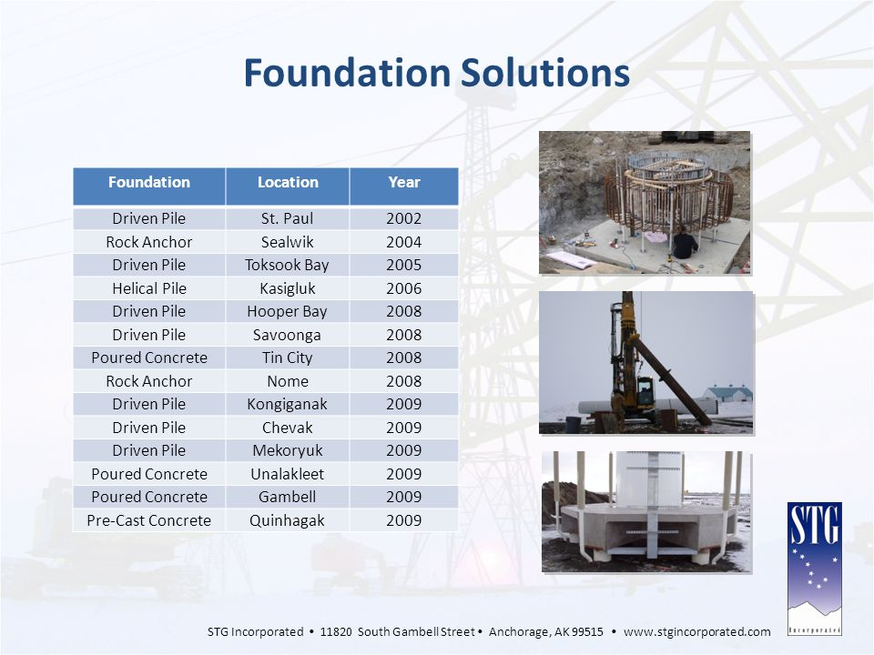 Foundation Solutions Foundation Location Year Driven Pile St. Paul