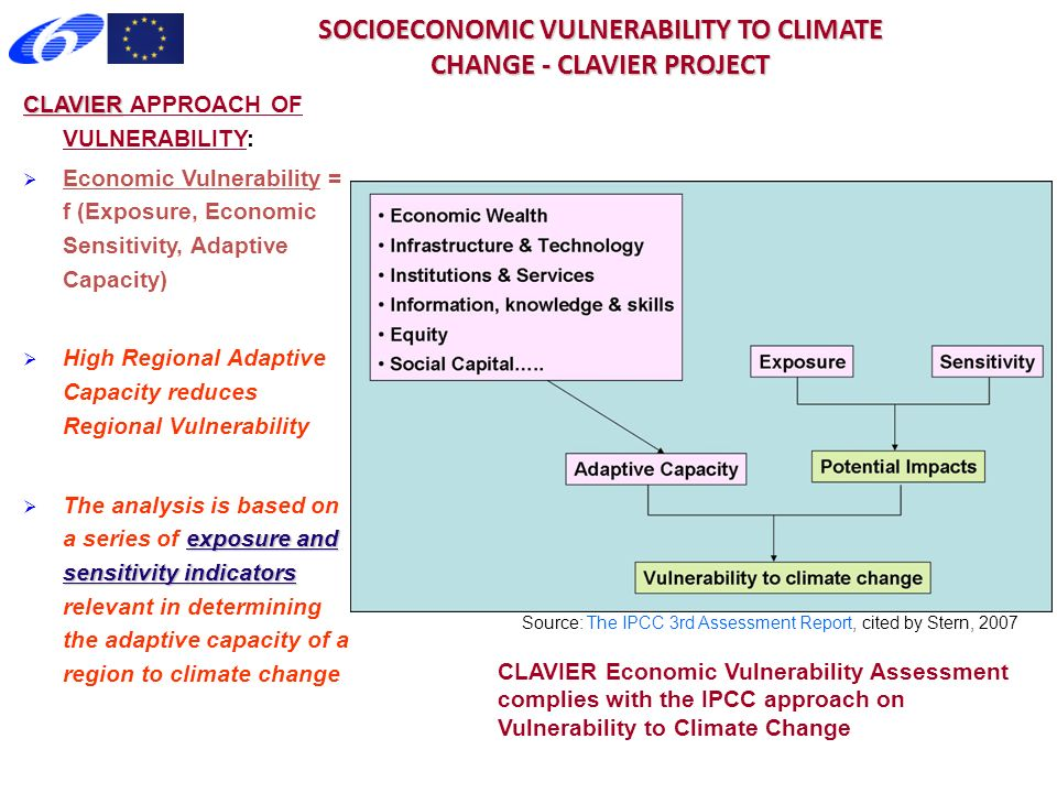 SOCIOECONOMIC VULNERABILITY TO CLIMATE CHANGE - CLAVIER PROJECT