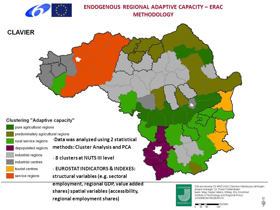 ENDOGENOUS REGIONAL ADAPTIVE CAPACITY – ERAC METHODOLOGY