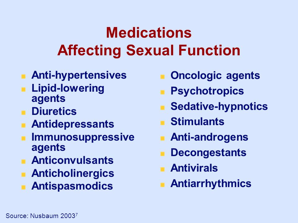 Medications Affecting Sexual Function