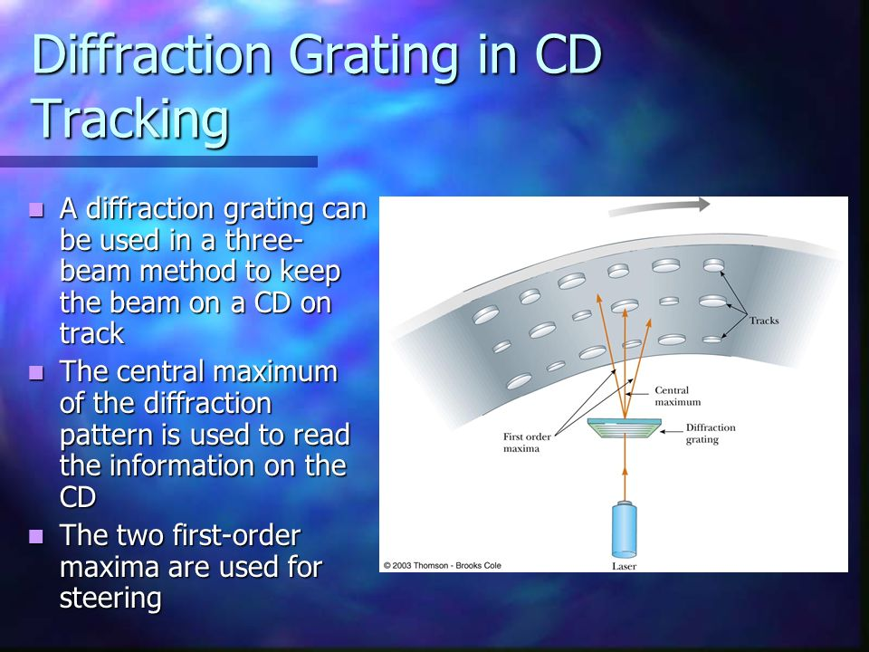Diffraction Grating in CD Tracking