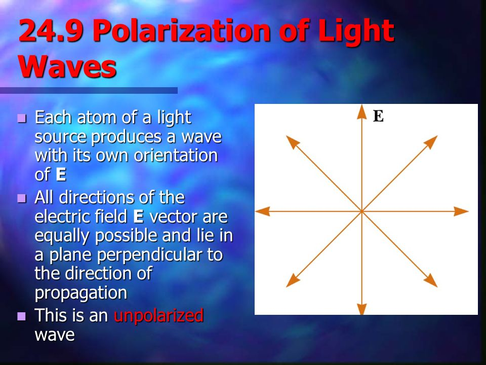 24.9 Polarization of Light Waves