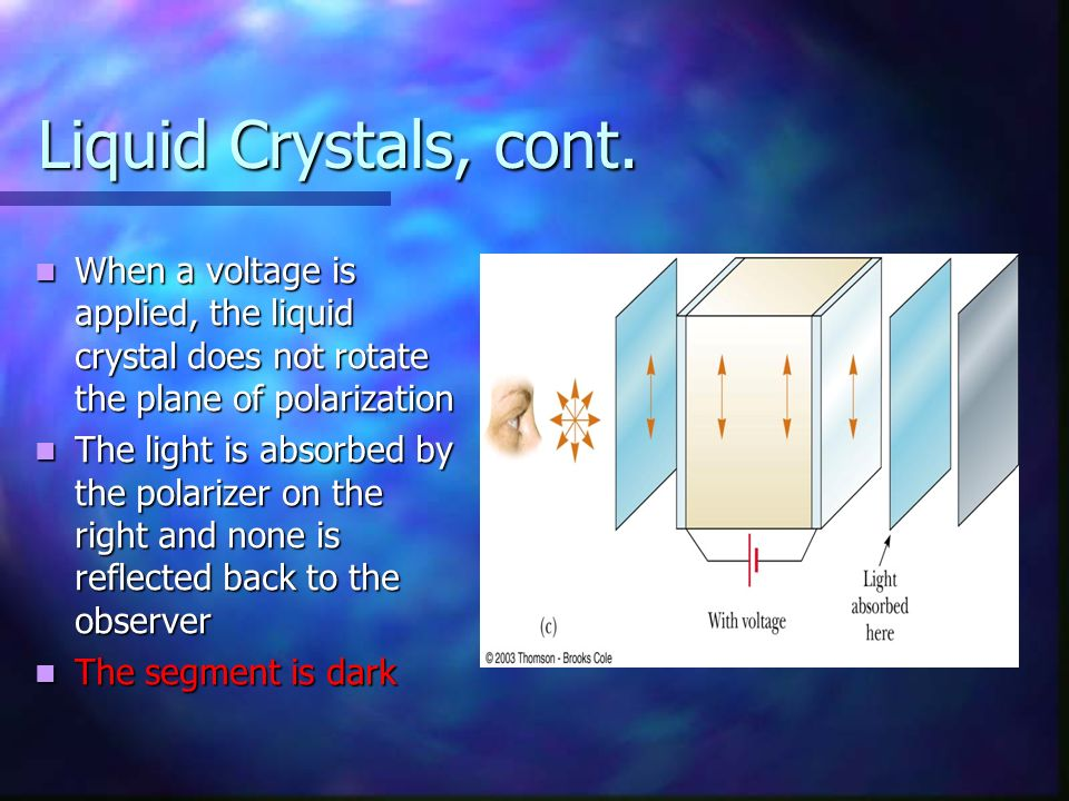 Liquid Crystals, cont. When a voltage is applied, the liquid crystal does not rotate the plane of polarization.