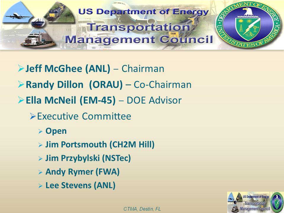 Jeff McGhee (ANL) – Chairman Randy Dillon (ORAU) – Co-Chairman