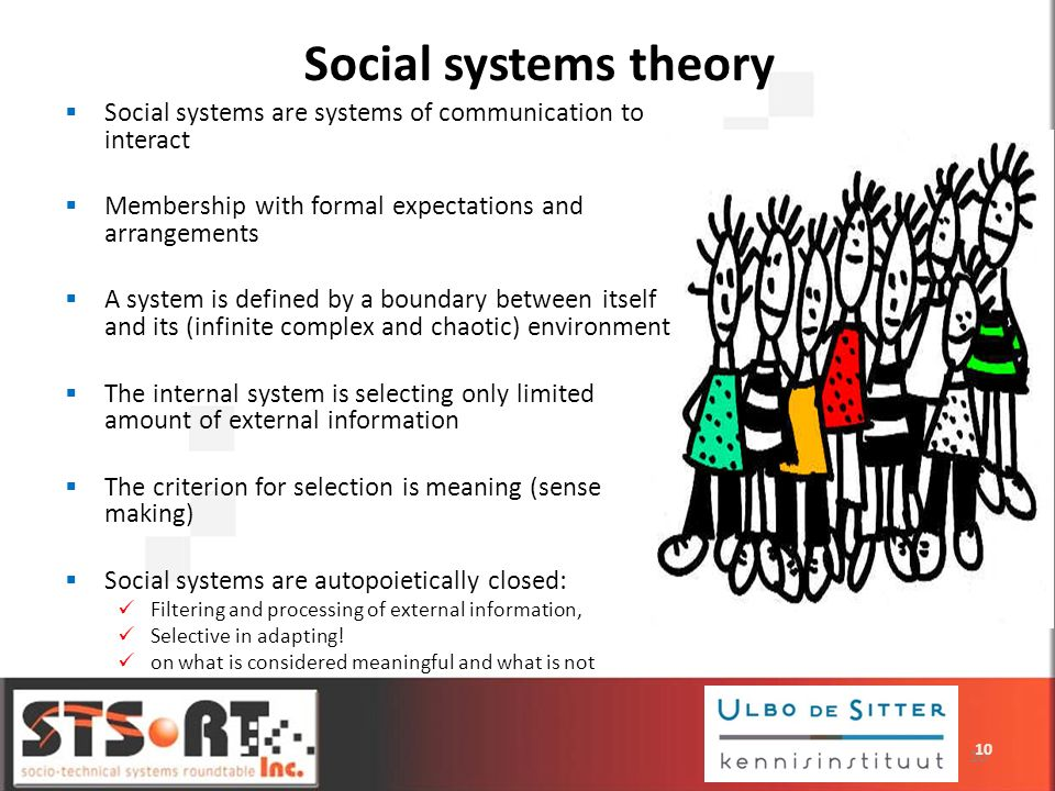 Social systems theory Social systems are systems of communication to interact. Membership with formal expectations and arrangements.