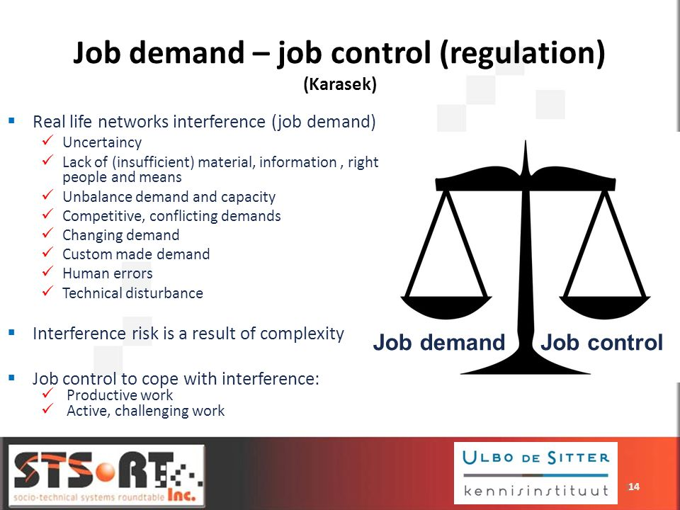 Job demand – job control (regulation) (Karasek)