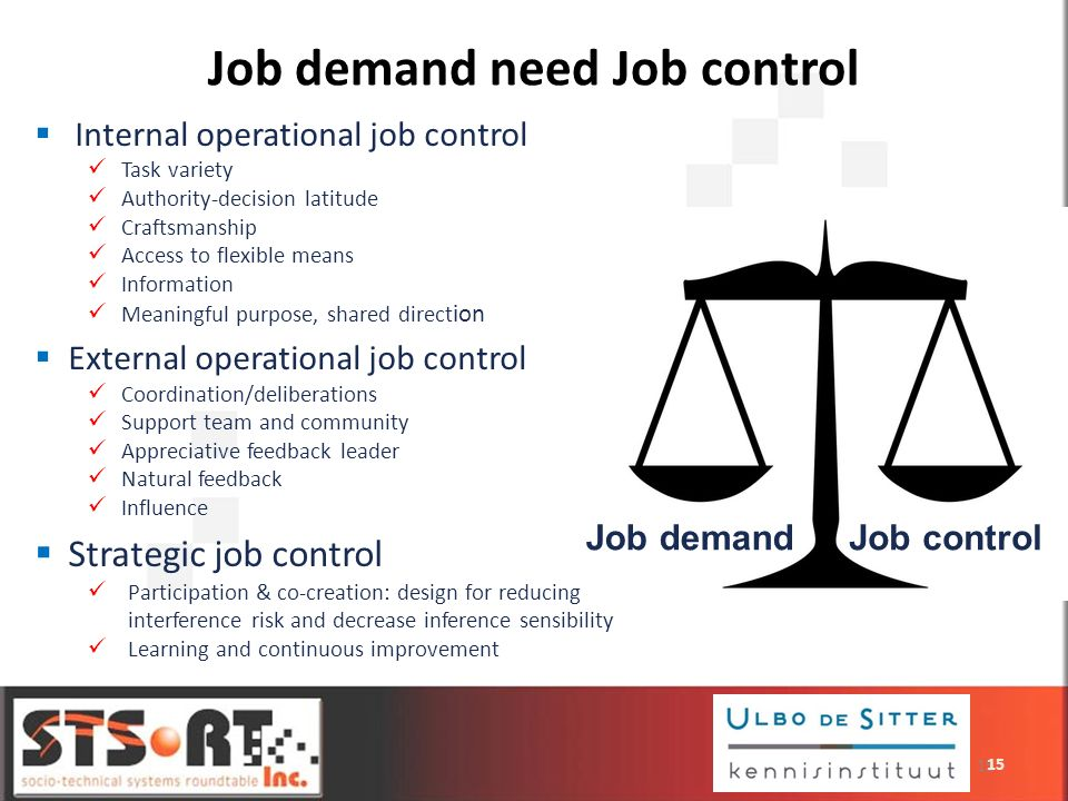 Job demand need Job control