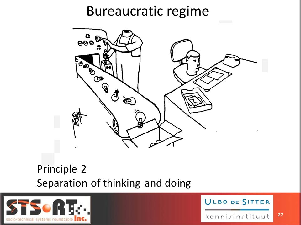 Bureaucratic regime Principle 2 Separation of thinking and doing 27