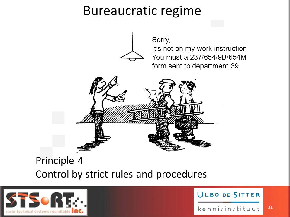 Bureaucratic regime Principle 4 Control by strict rules and procedures