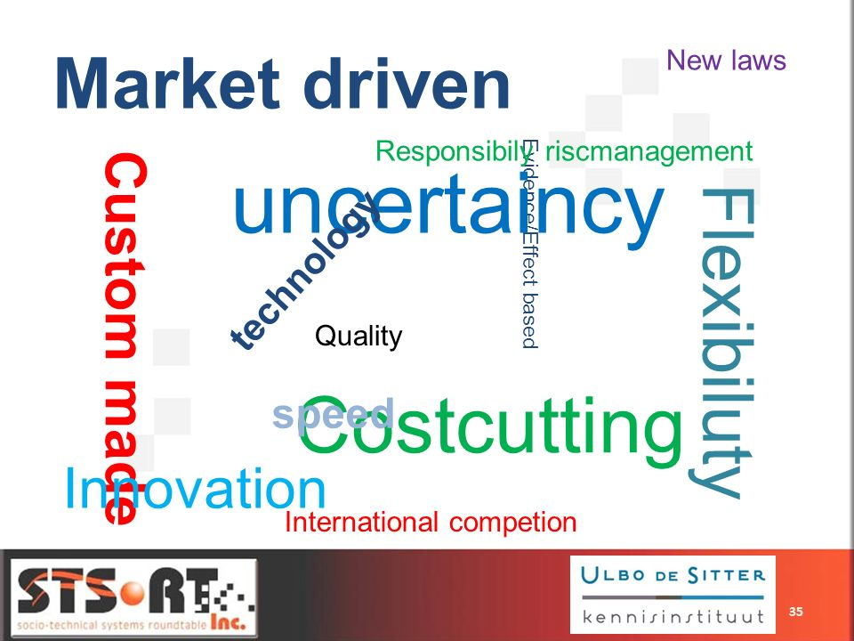 uncertaincy Costcutting Market driven Flexibiluty Custom made