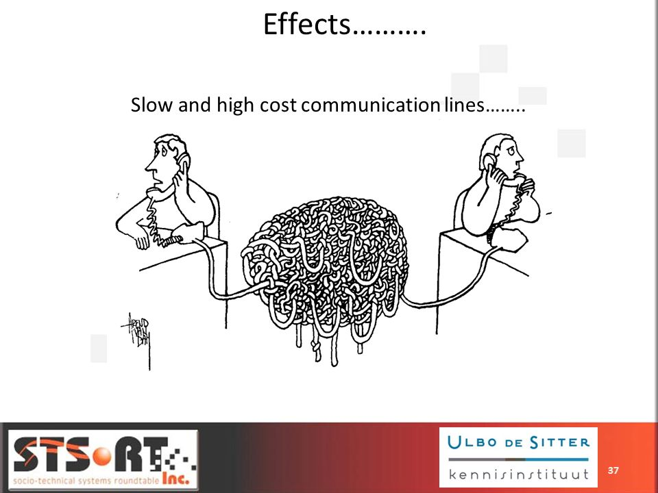 Effects………. Slow and high cost communication lines……..