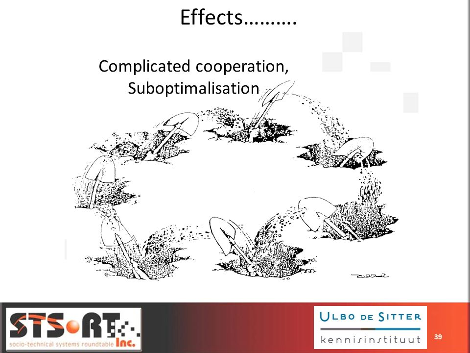 Complicated cooperation,