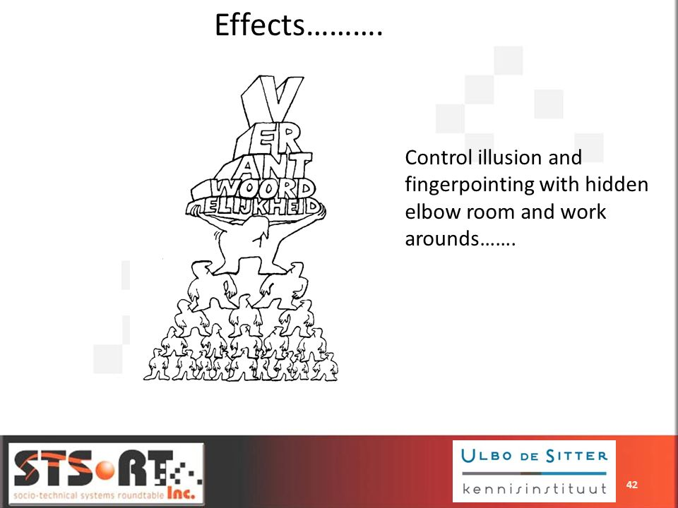 Effects……….Control illusion and fingerpointing with hidden elbow room and work arounds…….
