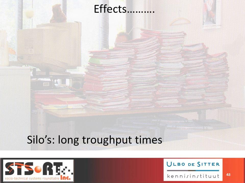 Silo's: long troughput times
