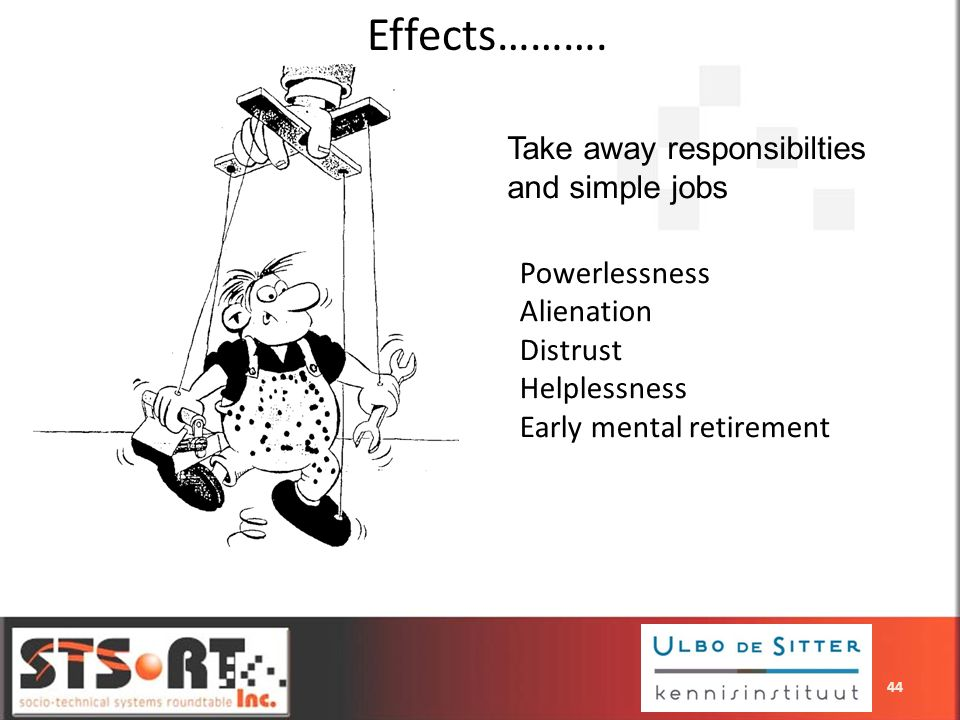 Effects………. Take away responsibilties and simple jobs Powerlessness