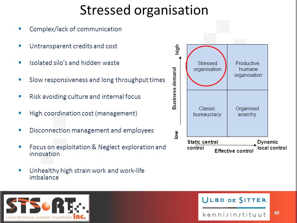 Stressed organisation