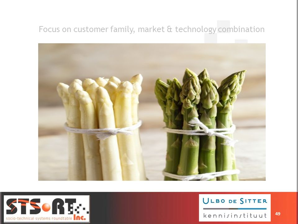 Focus on customer family, market & technology combination