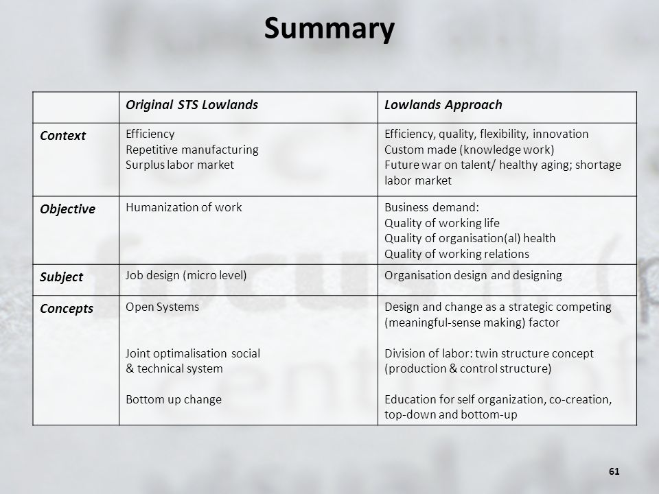 Summary Original STS Lowlands Lowlands Approach Context Objective
