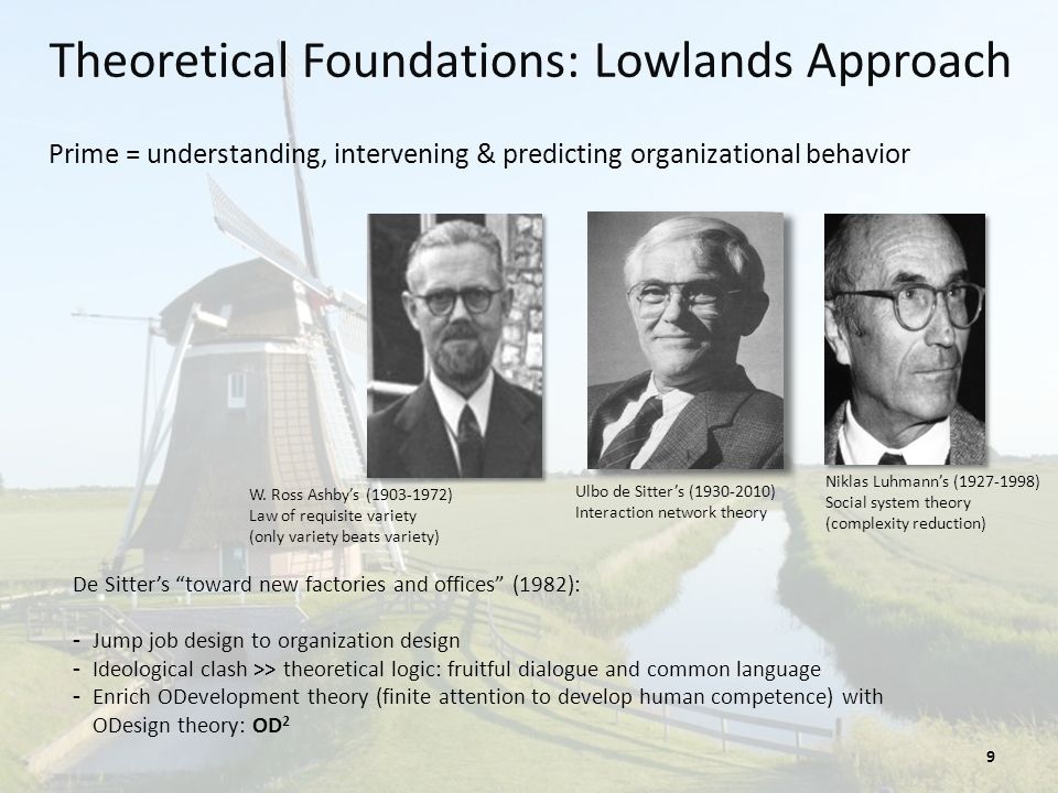 Theoretical Foundations: Lowlands Approach