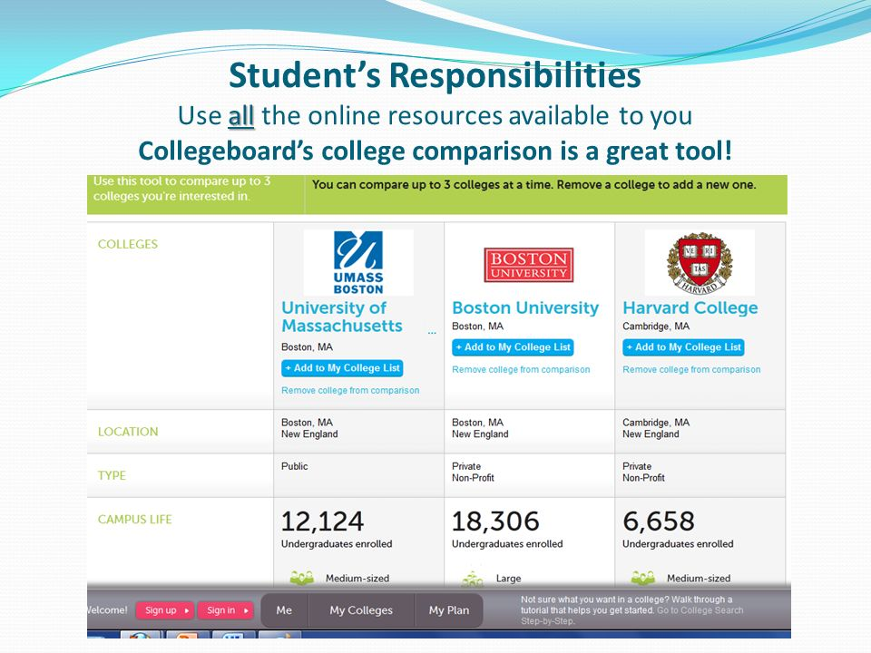 Student's Responsibilities Use all the online resources available to you Collegeboard's college comparison is a great tool!