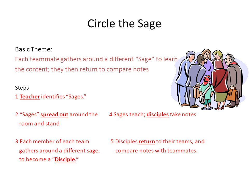 Circle the Sage Basic Theme: