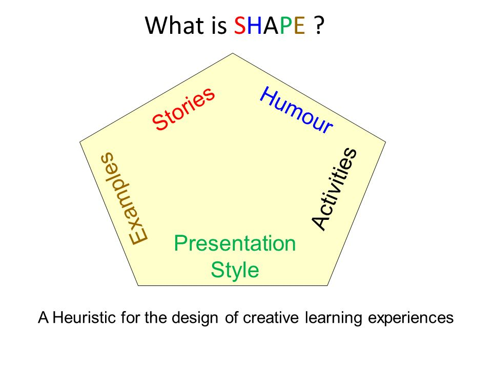 What is SHAPE Stories Humour Activities Examples Presentation Style