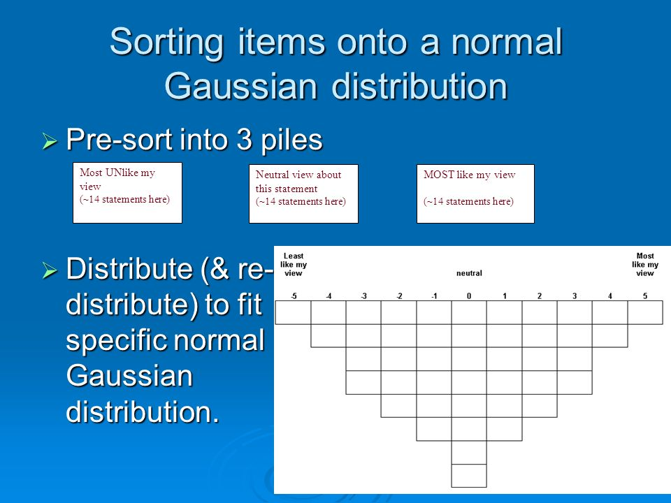 Sorting items onto a normal Gaussian distribution