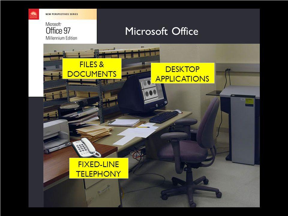 Microsoft Office MICROSOFT OFFICE FILES & DOCUMENTS